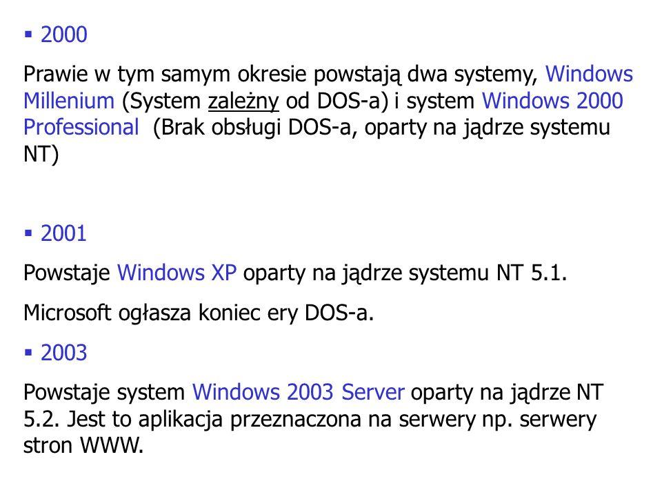 2000 Prawie w tym samym okresie powstają dwa systemy, Windows Millenium (System zależny od DOS-a) i system Windows 2000 Professional (Brak obsługi DOS