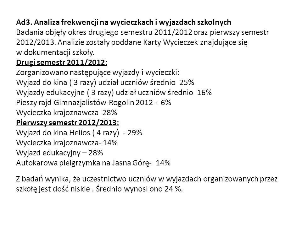 Ad3. Analiza frekwencji na wycieczkach i wyjazdach szkolnych Badania objęły okres drugiego semestru 2011/2012 oraz pierwszy semestr 2012/2013. Analizi