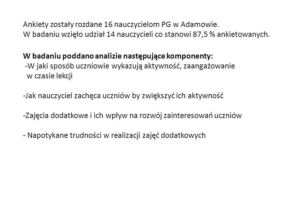 Ankiety zostały rozdane 16 nauczycielom PG w Adamowie.