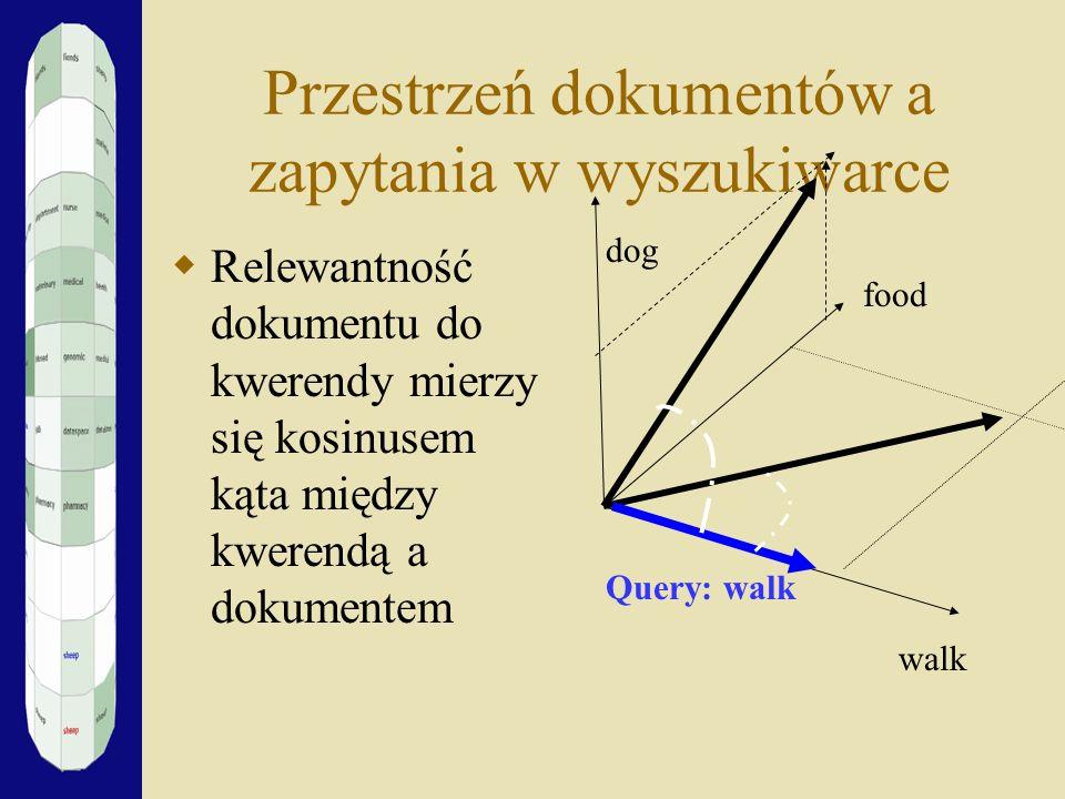 Przestrzeń dokumentów a zapytania w wyszukiwarce Relewantność dokumentu do kwerendy mierzy się kosinusem kąta między kwerendą a dokumentem dog food wa