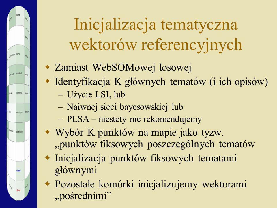Inicjalizacja tematyczna wektorów referencyjnych Zamiast WebSOMowej losowej Identyfikacja K głównych tematów (i ich opisów) – Użycie LSI, lub – Naiwne