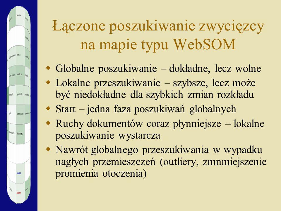 Łączone poszukiwanie zwycięzcy na mapie typu WebSOM Globalne poszukiwanie – dokładne, lecz wolne Lokalne przeszukiwanie – szybsze, lecz może być niedo