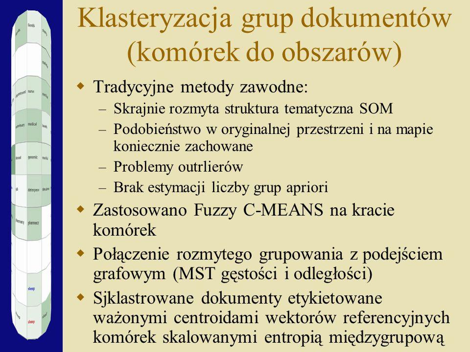 Klasteryzacja grup dokumentów (komórek do obszarów) Tradycyjne metody zawodne: – Skrajnie rozmyta struktura tematyczna SOM – Podobieństwo w oryginalne