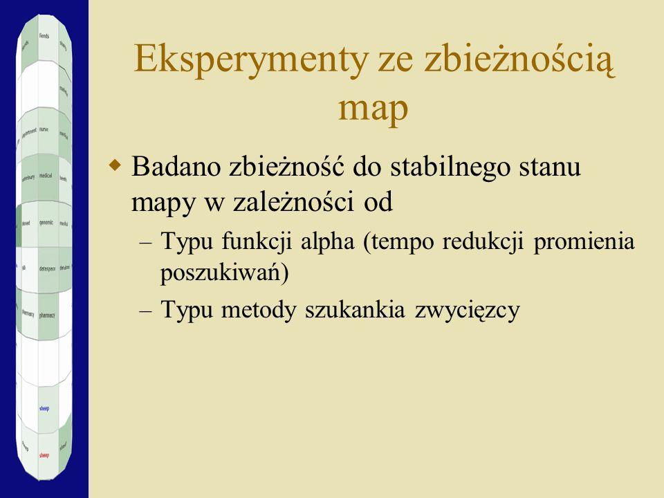 Eksperymenty ze zbieżnością map Badano zbieżność do stabilnego stanu mapy w zależności od – Typu funkcji alpha (tempo redukcji promienia poszukiwań) –