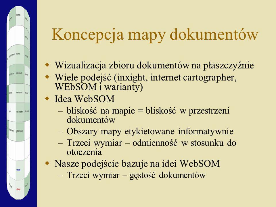 Koncepcja mapy dokumentów Wizualizacja zbioru dokumentów na płaszczyźnie Wiele podejść (inxight, internet cartographer, WEbSOM i warianty) Idea WebSOM