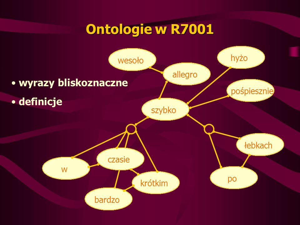 Ontologie w R7001 szybko hyżo pośpiesznie allegro po łebkach czasie krótkim bardzo w wesoło wyrazy bliskoznaczne definicje