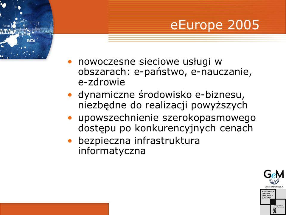 eEurope 2005 nowoczesne sieciowe usługi w obszarach: e-państwo, e-nauczanie, e-zdrowie dynamiczne środowisko e-biznesu, niezbędne do realizacji powyżs