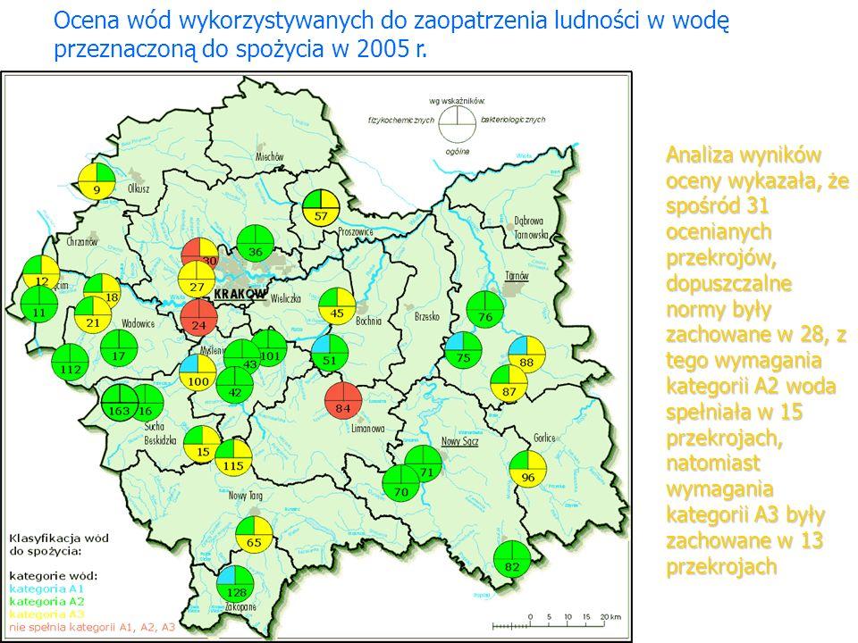 Ocena wód wykorzystywanych do zaopatrzenia ludności w wodę przeznaczoną do spożycia w 2005 r. Analiza wyników oceny wykazała, że spośród 31 ocenianych
