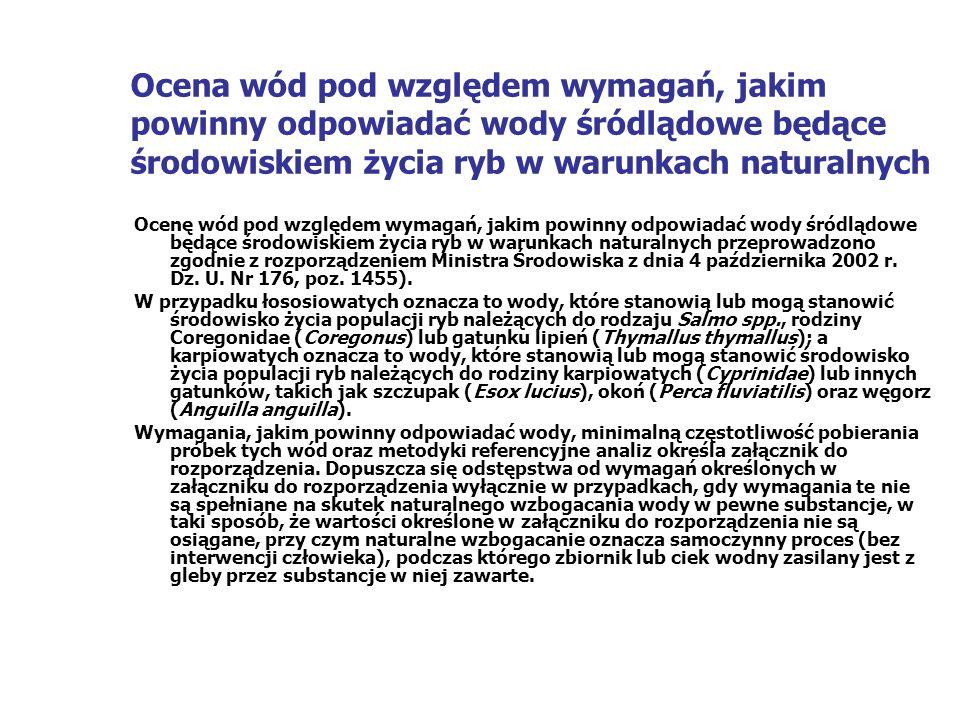 Ocena wód pod względem wymagań, jakim powinny odpowiadać wody śródlądowe będące środowiskiem życia ryb w warunkach naturalnych Ocenę wód pod względem wymagań, jakim powinny odpowiadać wody śródlądowe będące środowiskiem życia ryb w warunkach naturalnych przeprowadzono zgodnie z rozporządzeniem Ministra Środowiska z dnia 4 października 2002 r.