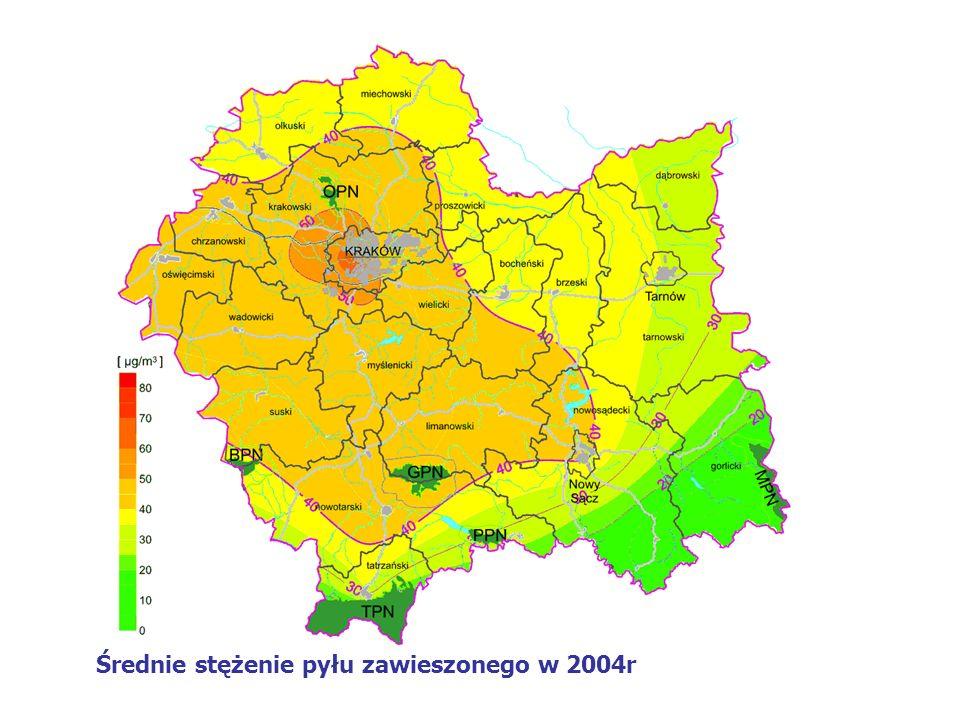 Średnie stężenie pyłu zawieszonego w 2004r
