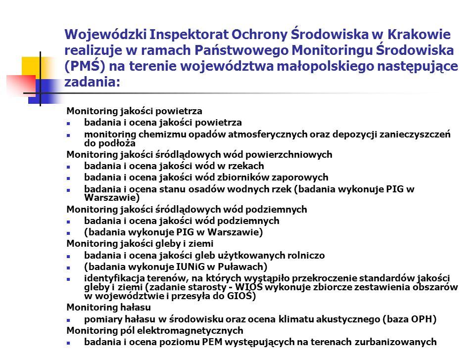 Wojewódzki Inspektorat Ochrony Środowiska w Krakowie realizuje w ramach Państwowego Monitoringu Środowiska (PMŚ) na terenie województwa małopolskiego następujące zadania: Monitoring jakości powietrza badania i ocena jakości powietrza monitoring chemizmu opadów atmosferycznych oraz depozycji zanieczyszczeń do podłoża Monitoring jakości śródlądowych wód powierzchniowych badania i ocena jakości wód w rzekach badania i ocena jakości wód zbiorników zaporowych badania i ocena stanu osadów wodnych rzek (badania wykonuje PIG w Warszawie) Monitoring jakości śródlądowych wód podziemnych badania i ocena jakości wód podziemnych (badania wykonuje PIG w Warszawie) Monitoring jakości gleby i ziemi badania i ocena jakości gleb użytkowanych rolniczo (badania wykonuje IUNiG w Puławach) identyfikacja terenów, na których wystąpiło przekroczenie standardów jakości gleby i ziemi (zadanie starosty - WIOŚ wykonuje zbiorcze zestawienia obszarów w województwie i przesyła do GIOŚ) Monitoring hałasu pomiary hałasu w środowisku oraz ocena klimatu akustycznego (baza OPH) Monitoring pól elektromagnetycznych badania i ocena poziomu PEM występujących na terenach zurbanizowanych