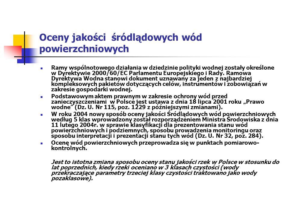 Oceny jakości śródlądowych wód powierzchniowych Ramy wspólnotowego działania w dziedzinie polityki wodnej zostały określone w Dyrektywie 2000/60/EC Pa