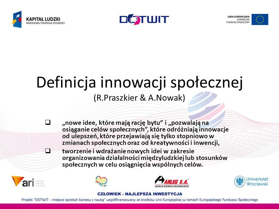 Wymiary innowacji społecznej Problem/ potrzeba społeczna Twórczość Przedsiębiorczość Zmiana społeczna (systemowa)