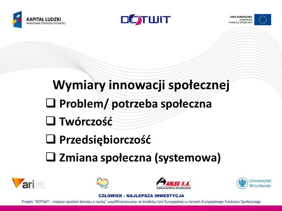 Współcześni przedsiębiorcy społeczni Ashoka Stowarzyrzenie Klon/ Jawor Sektor 3 Wrocław