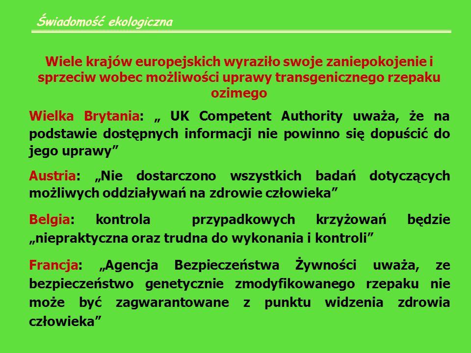 Świadomość ekologiczna Wiele krajów europejskich wyraziło swoje zaniepokojenie i sprzeciw wobec możliwości uprawy transgenicznego rzepaku ozimego Wielka Brytania: UK Competent Authority uważa, że na podstawie dostępnych informacji nie powinno się dopuścić do jego uprawy Austria: Nie dostarczono wszystkich badań dotyczących możliwych oddziaływań na zdrowie człowieka Belgia: kontrola przypadkowych krzyżowań będzie niepraktyczna oraz trudna do wykonania i kontroli Francja: Agencja Bezpieczeństwa Żywności uważa, ze bezpieczeństwo genetycznie zmodyfikowanego rzepaku nie może być zagwarantowane z punktu widzenia zdrowia człowieka