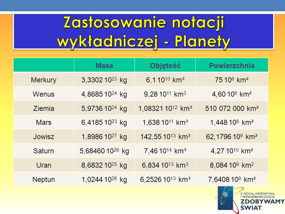 MasaObjętośćPowierzchnia Merkury3,3302. 10 23 kg6,1. 10 10 km³75. 10 6 km² Wenus4,8685. 10 24 kg9,28. 10 11 km 3 4,60. 10 8 km² Ziemia5,9736. 10 24 kg
