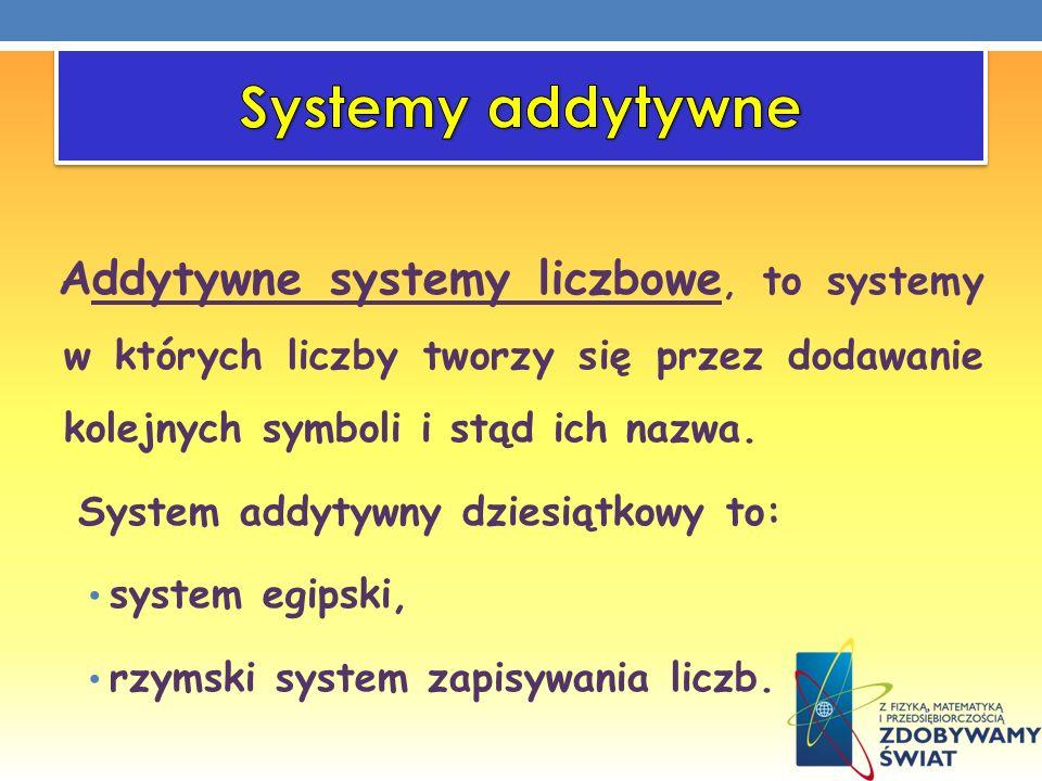 Addytywne systemy liczbowe, to systemy w których liczby tworzy się przez dodawanie kolejnych symboli i stąd ich nazwa. System addytywny dziesiątkowy t