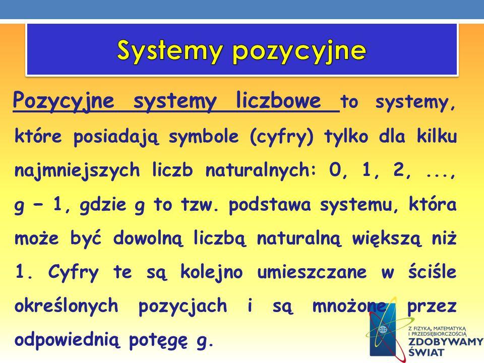 Pozycyjne systemy liczbowe to systemy, które posiadają symbole (cyfry) tylko dla kilku najmniejszych liczb naturalnych: 0, 1, 2,..., g 1, gdzie g to t