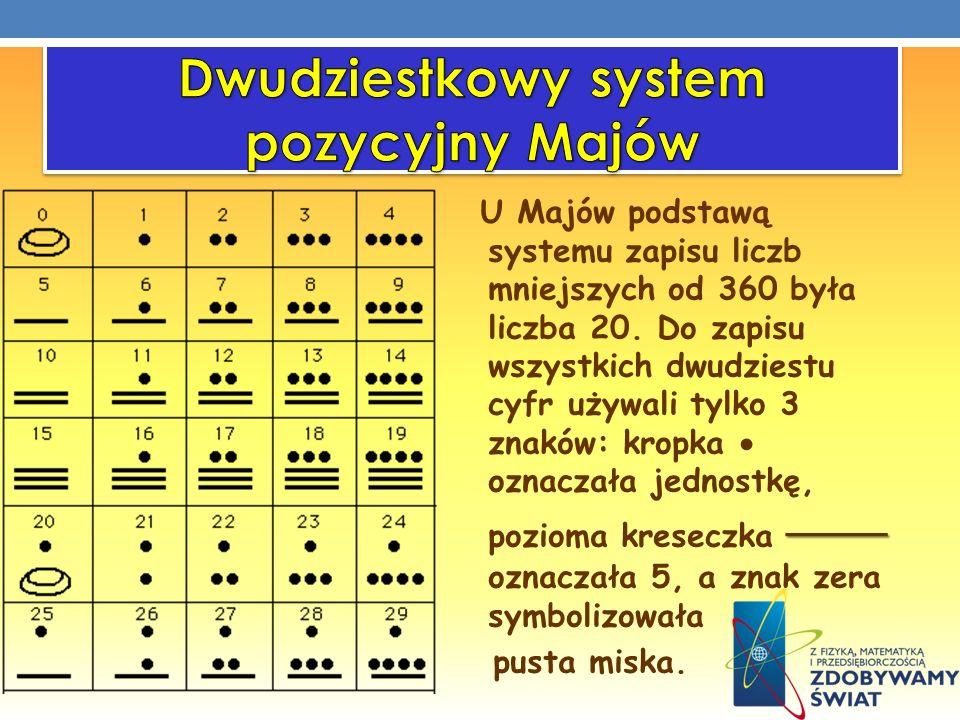 U Majów podstawą systemu zapisu liczb mniejszych od 360 była liczba 20. Do zapisu wszystkich dwudziestu cyfr używali tylko 3 znaków: kropka oznaczała