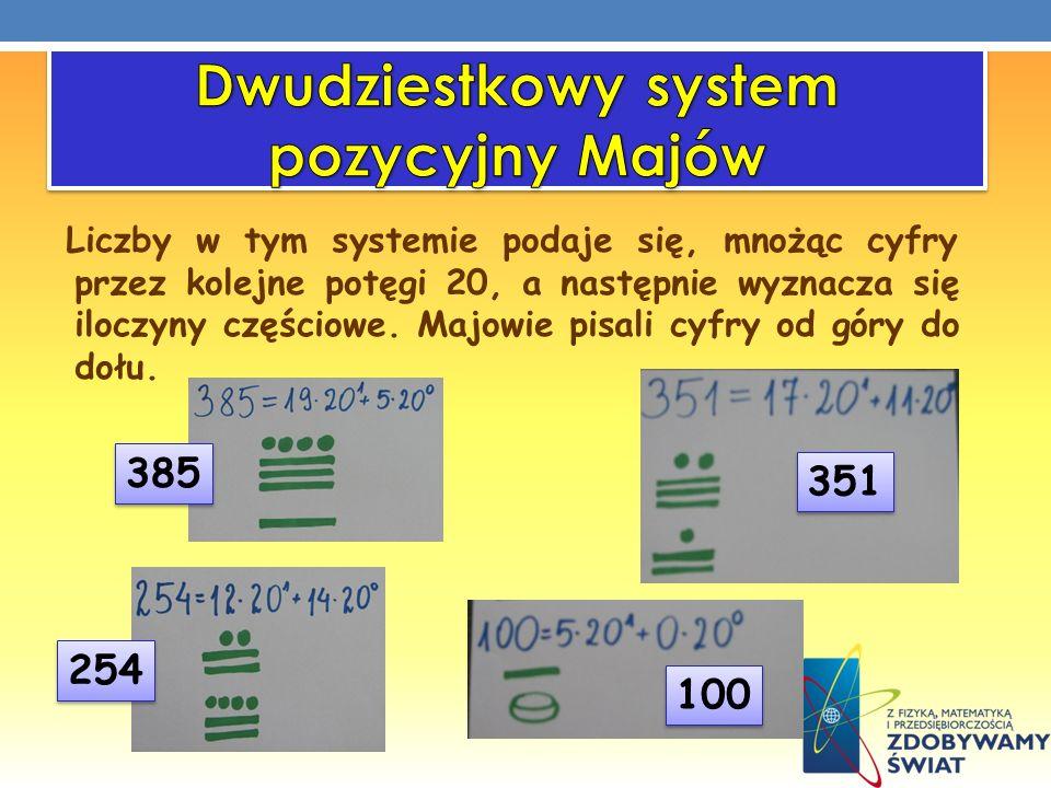 Liczby w tym systemie podaje się, mnożąc cyfry przez kolejne potęgi 20, a następnie wyznacza się iloczyny częściowe. Majowie pisali cyfry od góry do d