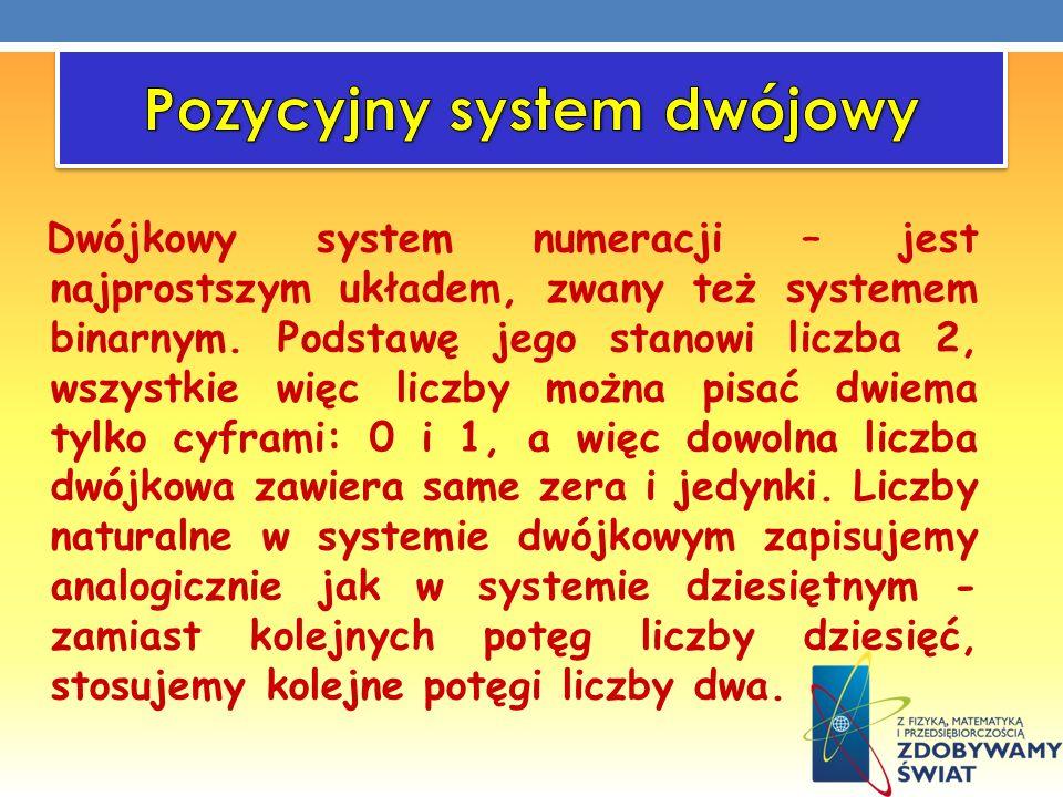 Dwójkowy system numeracji – jest najprostszym układem, zwany też systemem binarnym. Podstawę jego stanowi liczba 2, wszystkie więc liczby można pisać