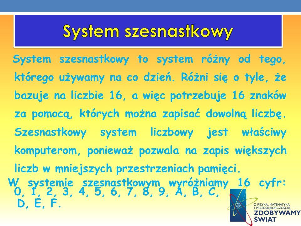 System szesnastkowy to system różny od tego, którego używamy na co dzień. Różni się o tyle, że bazuje na liczbie 16, a więc potrzebuje 16 znaków za po