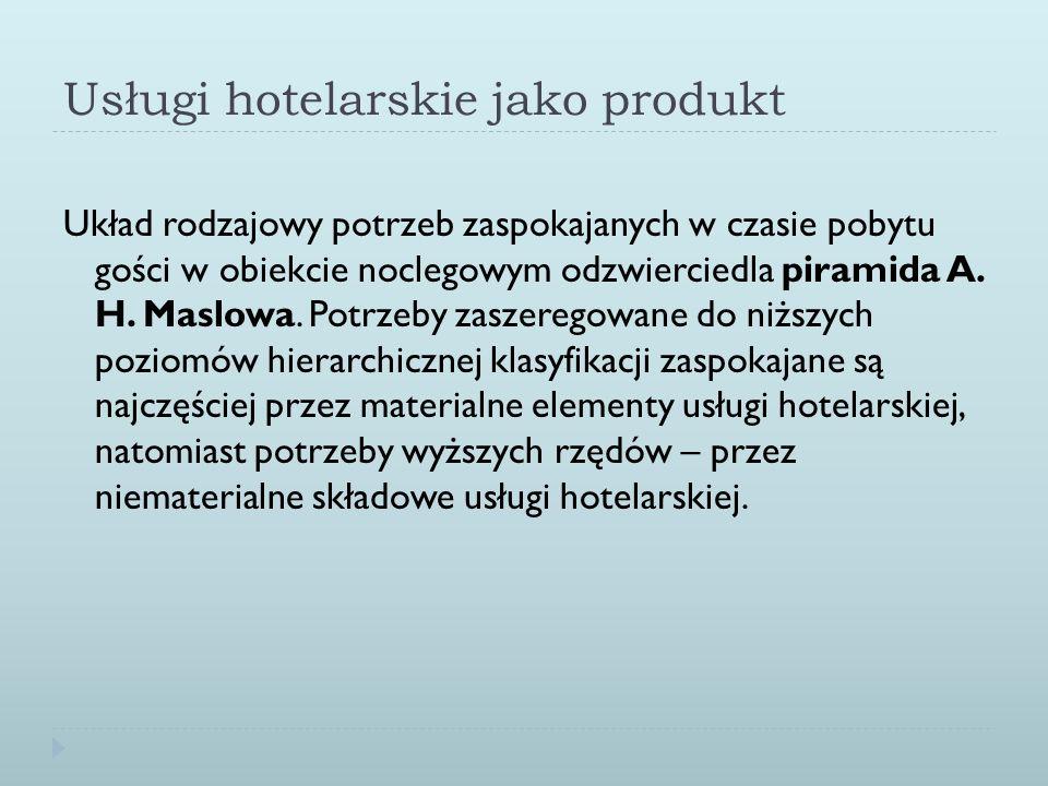 Usługi hotelarskie jako produkt Układ rodzajowy potrzeb zaspokajanych w czasie pobytu gości w obiekcie noclegowym odzwierciedla piramida A. H. Maslowa