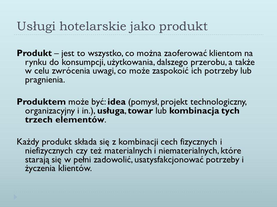 Usługi hotelarskie jako produkt W ogólnej klasyfikacji produktów oferowanych na rynku wyodrębniane są: Czyste dobra materialne – towary zaspokajające bieżące potrzeby konsumentów, nie wymagające wsparcia usługami, Dobra materialne wspierane usługami – towary, które bez otoczenia usługowego nie mogłyby być sprzedane, a następnie konsumowane (eksploatowane) Hybrydy – produkty będące w połowie towarami, a w połowie usługami Usługi wspierane dobrami materialnymi – świadczenia usługowe wymagające wykorzystania potencjału rzeczowego do ich oferowania Czyste usługi – niematerialne produkty nie wymagające wsparcia usługowego