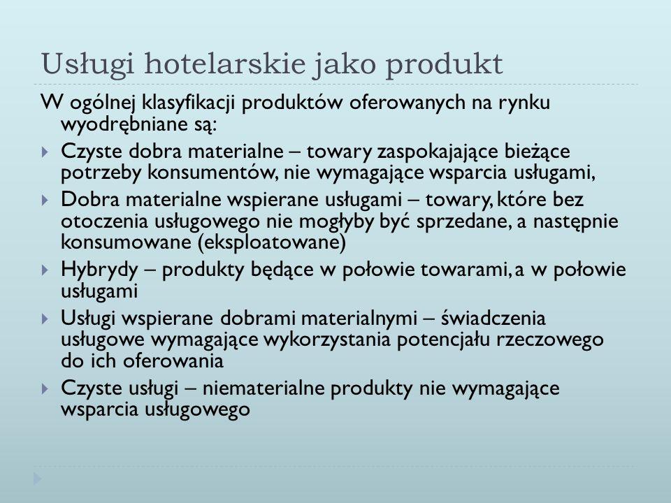 Usługi hotelarskie jako produkt W ogólnej klasyfikacji produktów oferowanych na rynku wyodrębniane są: Czyste dobra materialne – towary zaspokajające