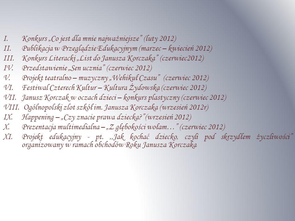 I.Konkurs Co jest dla mnie najważniejsze (luty 2012) II.Publikacja w Przeglądzie Edukacyjnym (marzec – kwiecień 2012) III.Konkurs Literacki List do Janusza Korczaka (czerwiec2012) IV.Przedstawienie Sen ucznia (czerwiec 2012) V.Projekt teatralno – muzyczny Wehikuł Czasu (czerwiec 2012) VI.Festiwal Czterech Kultur – Kultura Żydowska (czerwiec 2012) VII.Janusz Korczak w oczach dzieci – konkurs plastyczny (czerwiec 2012) VIII.