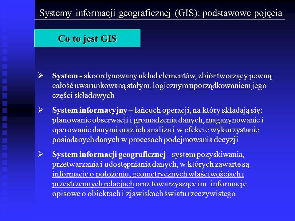 Systemy informacji geograficznej (GIS): podstawowe pojęcia Co to jest GIS Typowa baza danych geograficznych zazwyczaj składa się z dwóch części.