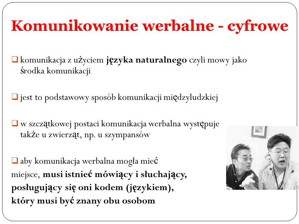 Komunikowanie werbalne - cyfrowe komunikacja z u ż yciem j ę zyka naturalnego czyli mowy jako ś rodka komunikacji jest to podstawowy sposób komunikacj
