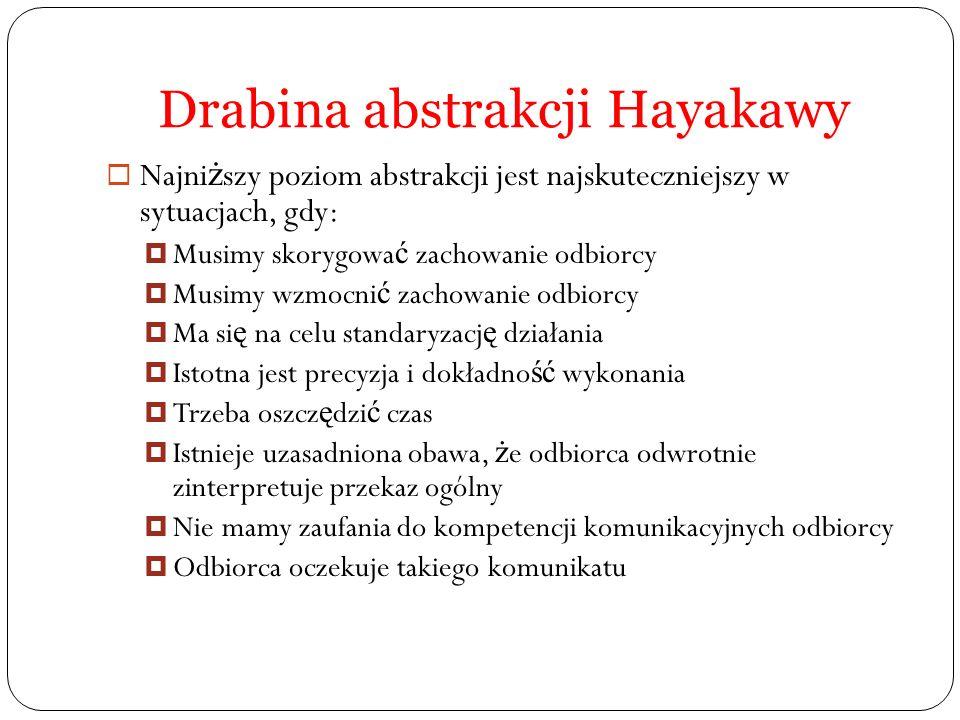 Drabina abstrakcji Hayakawy Najni ż szy poziom abstrakcji jest najskuteczniejszy w sytuacjach, gdy: Musimy skorygowa ć zachowanie odbiorcy Musimy wzmo