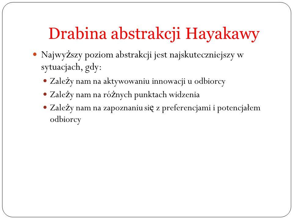 Drabina abstrakcji Hayakawy Najwy ż szy poziom abstrakcji jest najskuteczniejszy w sytuacjach, gdy: Zale ż y nam na aktywowaniu innowacji u odbiorcy Z