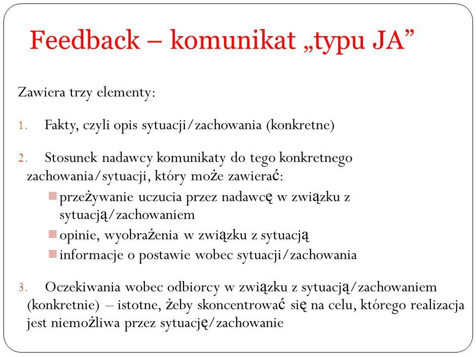 Feedback – komunikat typu JA Zawiera trzy elementy: 1. Fakty, czyli opis sytuacji/zachowania (konkretne) 2. Stosunek nadawcy komunikaty do tego konkre