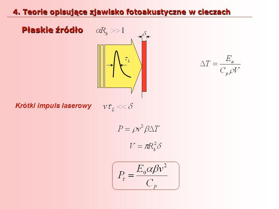 Płaskie źródło Krótki impuls laserowy 4. Teorie opisujące zjawisko fotoakustyczne w cieczach