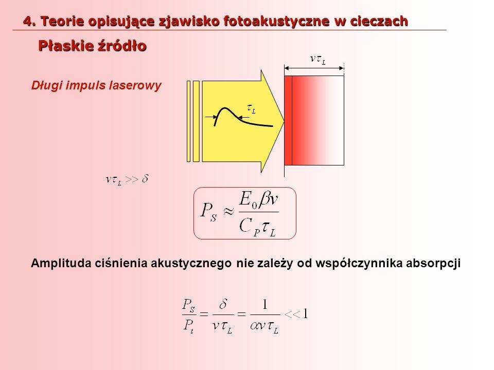 Długi impuls laserowy Amplituda ciśnienia akustycznego nie zależy od współczynnika absorpcji Płaskie źródło 4. Teorie opisujące zjawisko fotoakustyczn