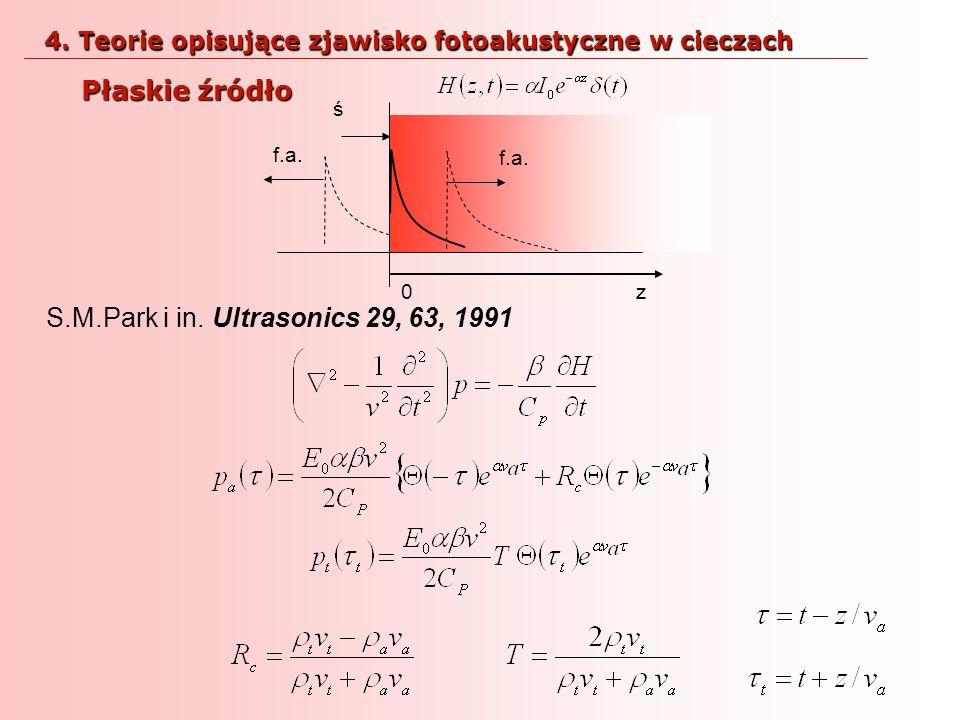 ś f.a. z0 S.M.Park i in. Ultrasonics 29, 63, 1991 Płaskie źródło 4. Teorie opisujące zjawisko fotoakustyczne w cieczach