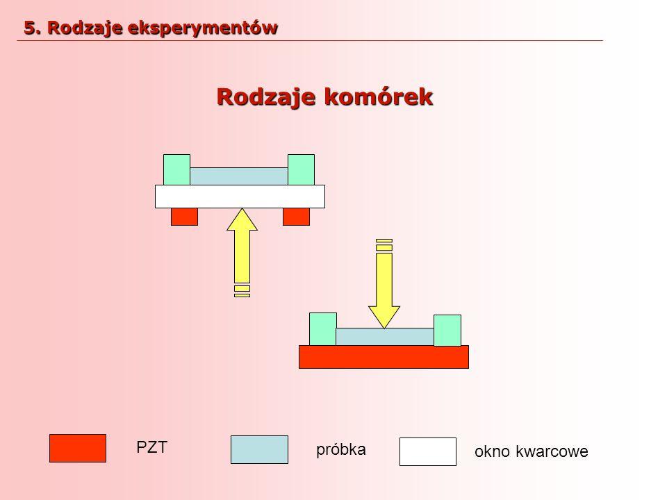 Rodzaje komórek PZT próbka okno kwarcowe 5. Rodzaje eksperymentów