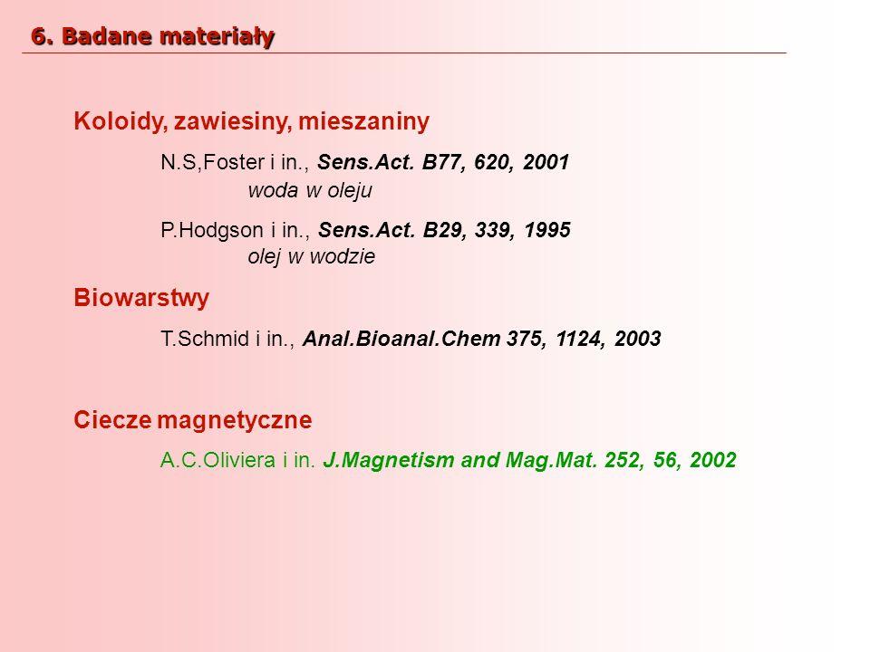 Koloidy, zawiesiny, mieszaniny N.S,Foster i in., Sens.Act. B77, 620, 2001 woda w oleju P.Hodgson i in., Sens.Act. B29, 339, 1995 olej w wodzie Biowars