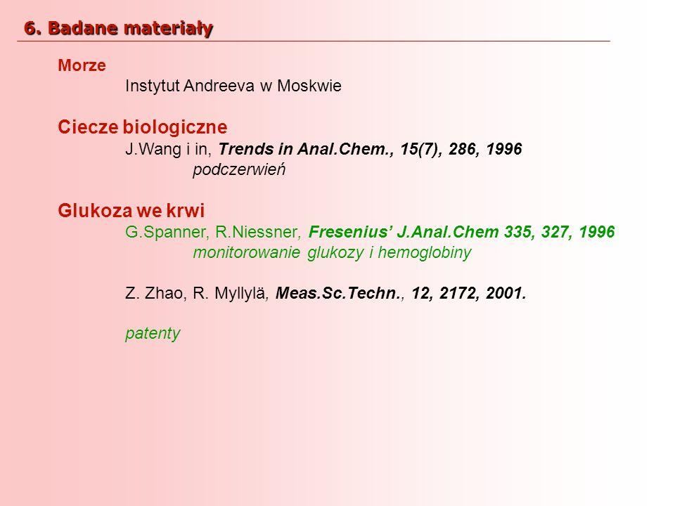 Morze Instytut Andreeva w Moskwie Ciecze biologiczne J.Wang i in, Trends in Anal.Chem., 15(7), 286, 1996 podczerwień Glukoza we krwi G.Spanner, R.Nies