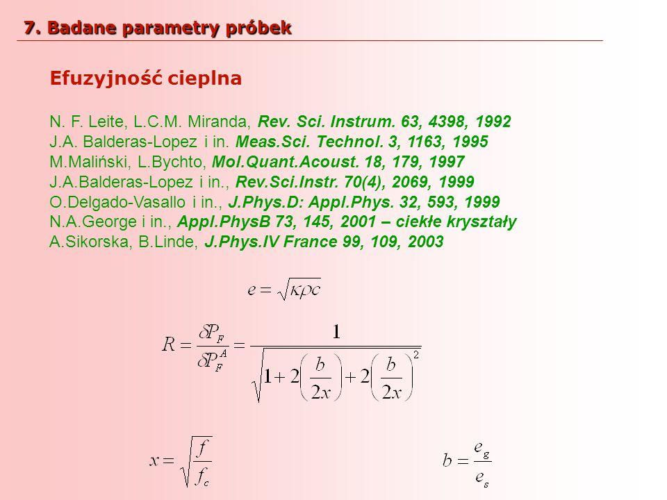 Efuzyjność cieplna N. F. Leite, L.C.M. Miranda, Rev. Sci. Instrum. 63, 4398, 1992 J.A. Balderas-Lopez i in. Meas.Sci. Technol. 3, 1163, 1995 M.Malińsk