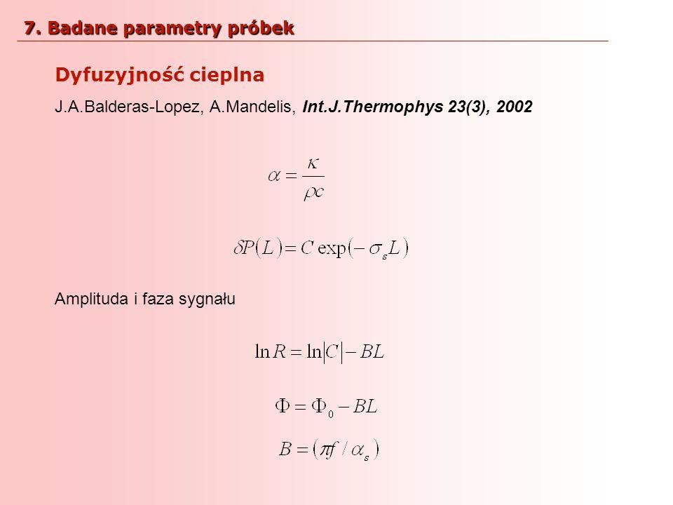 Dyfuzyjność cieplna J.A.Balderas-Lopez, A.Mandelis, Int.J.Thermophys 23(3), 2002 Amplituda i faza sygnału 7. Badane parametry próbek