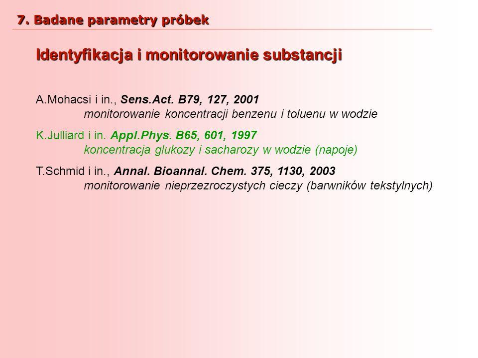 Identyfikacja i monitorowanie substancji A.Mohacsi i in., Sens.Act. B79, 127, 2001 monitorowanie koncentracji benzenu i toluenu w wodzie K.Julliard i
