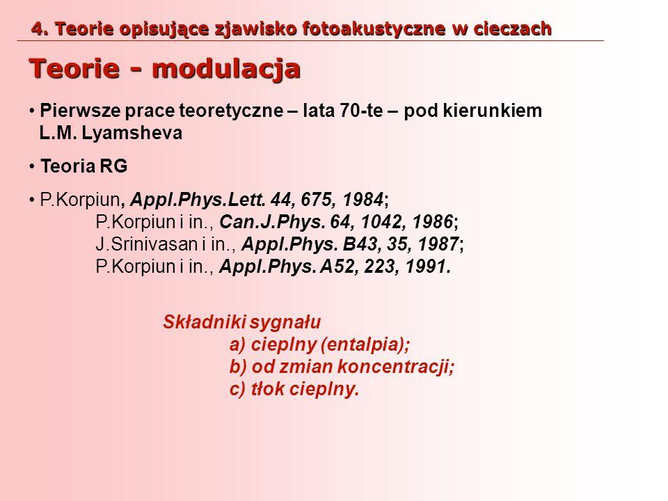 Teorie - modulacja Pierwsze prace teoretyczne – lata 70-te – pod kierunkiem L.M. Lyamsheva Teoria RG P.Korpiun, Appl.Phys.Lett. 44, 675, 1984; P.Korpi