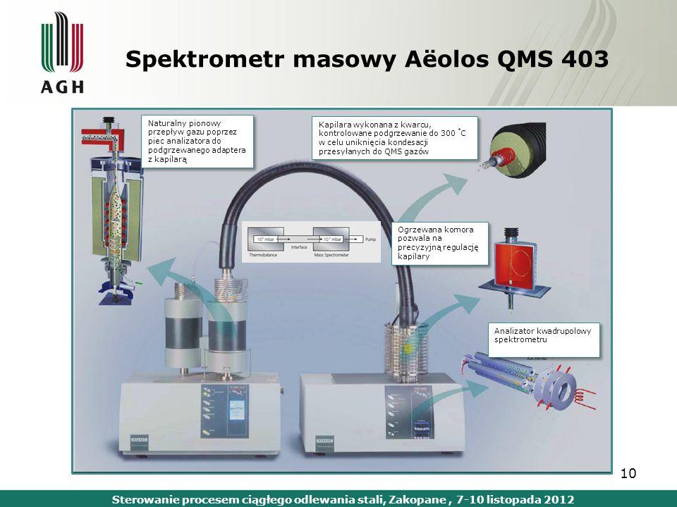 Kapilara wykonana z kwarcu, kontrolowane podgrzewanie do 300 C w celu uniknięcia kondesacji przesyłanych do QMS gazów Ogrzewana komora pozwala na prec