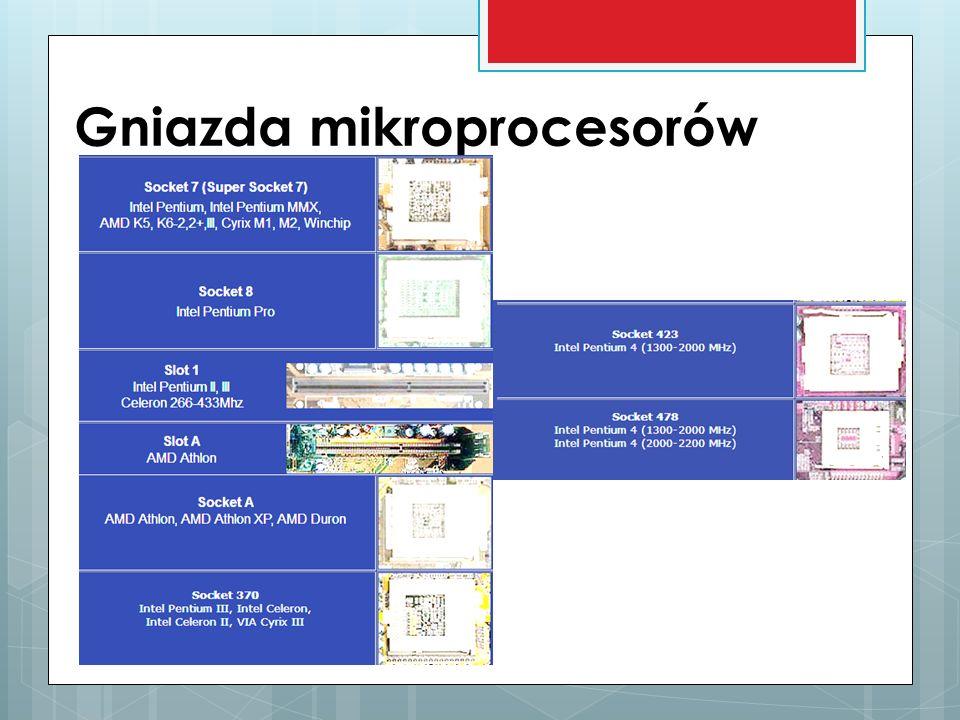 Typy obudów mikroprocesorów