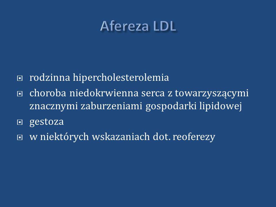 rodzinna hipercholesterolemia choroba niedokrwienna serca z towarzyszącymi znacznymi zaburzeniami gospodarki lipidowej gestoza w niektórych wskazaniac