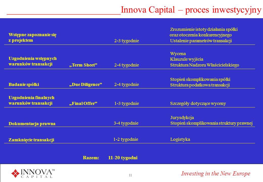 Investing in the New Europe 11 Razem: 11-20 tygodni ________________________Innova Capital – proces inwestycyjny Uzgodnienia finalnych warunków transakcji Final Offer1-3 tygodnieSzczegóły dotyczące wyceny Badanie spółkiDue Diligence2-4 tygodnie Stopień skomplikowania spółki Struktura podatkowa transakcji Uzgodnienia wstępnych warunków transakcji 2-4 tygodnie Wycena Klauzule wyjścia Struktura Nadzoru Właścicielskiego Term Sheet Wstępne zapoznanie się z projektem 2-3 tygodnie Zrozumienie istoty działania spółki ioraz otoczenia konkurencyjnego Ustalenie parametrów transakcji Dokumentacja prawna 3-4 tygodnie Jurysdykcja Stopień skomplikowania struktury prawnej Zamknięcie transakcji 1-2 tygodnie Logistyka
