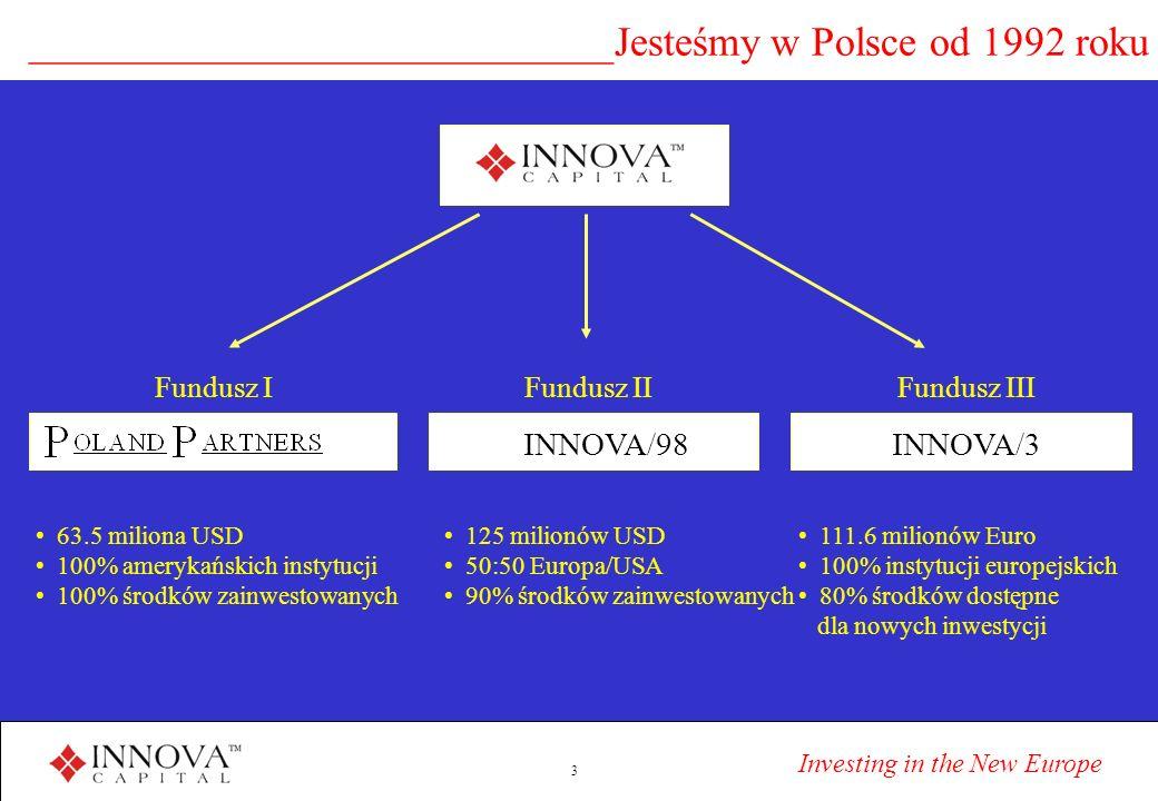 Investing in the New Europe 3 ____________________________Jesteśmy w Polsce od 1992 roku 125 milionów USD 50:50 Europa/USA 90% środków zainwestowanych 63.5 miliona USD 100% amerykańskich instytucji 100% środków zainwestowanych INNOVA/98 Fundusz I 111.6 milionów Euro 100% instytucji europejskich 80% środków dostępne dla nowych inwestycji INNOVA/3 Fundusz IIIFundusz II